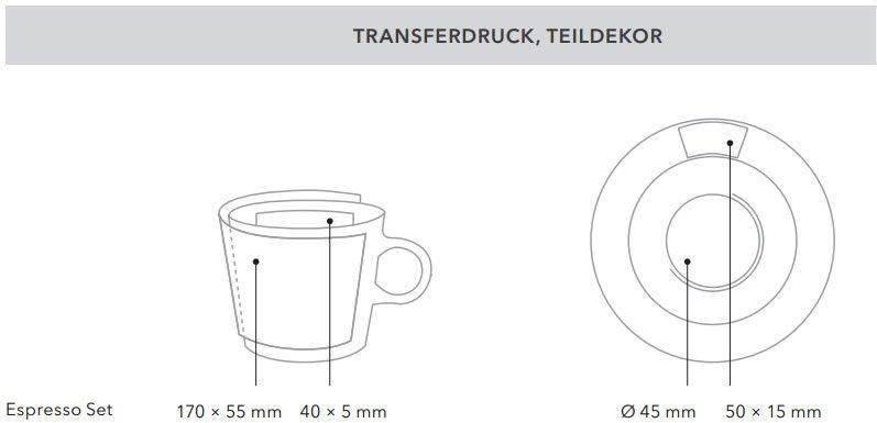 druckflaechen_fancy_espresso_set