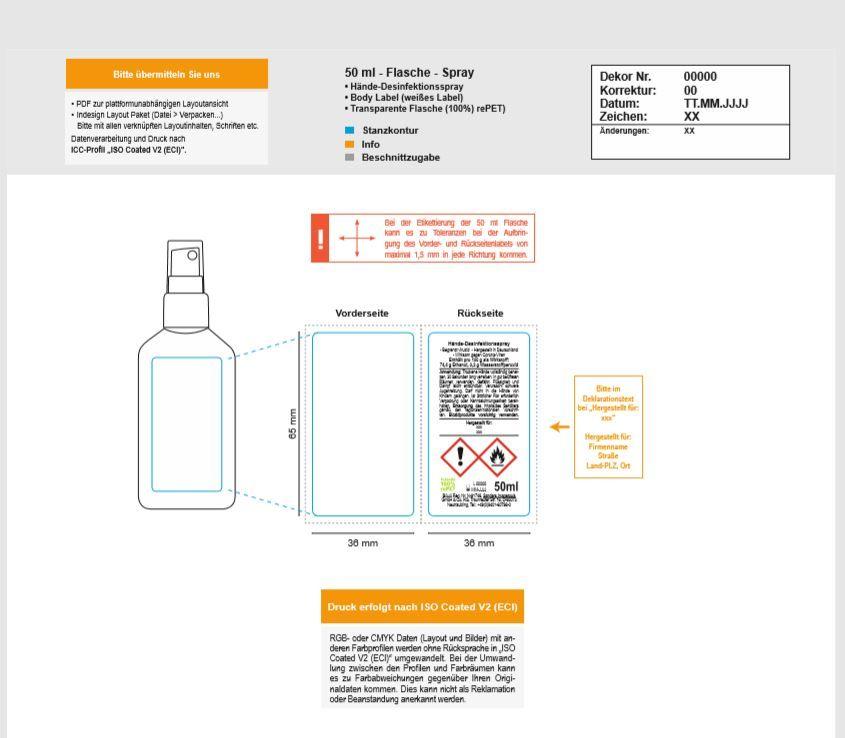 Flasche-Spray